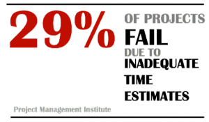 project-failure-stat